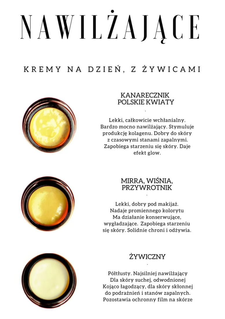 Krem z Żywicy Kanarecznika i Polskich Kwiatów z Trawiaste